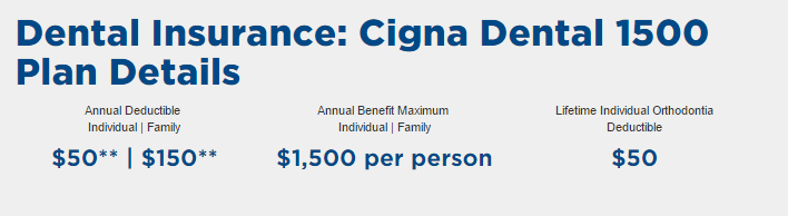 Cigna Dental 1500 Plan